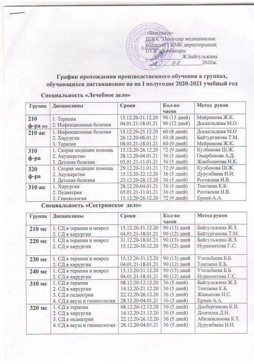 граф_пркт_1 пол